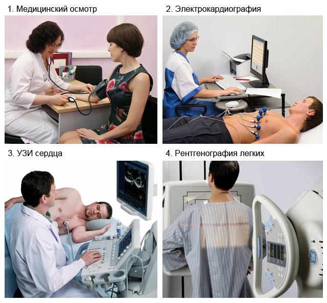 Диагностика сердечной астмы