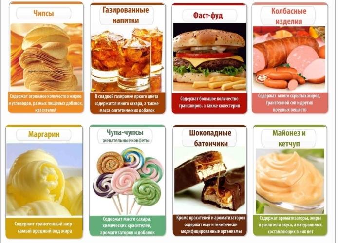 Какие продукты самые вредные для сердца