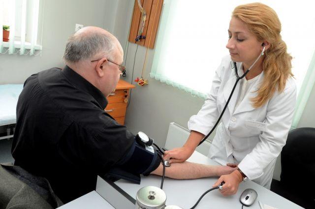 Направление на кардиограмму