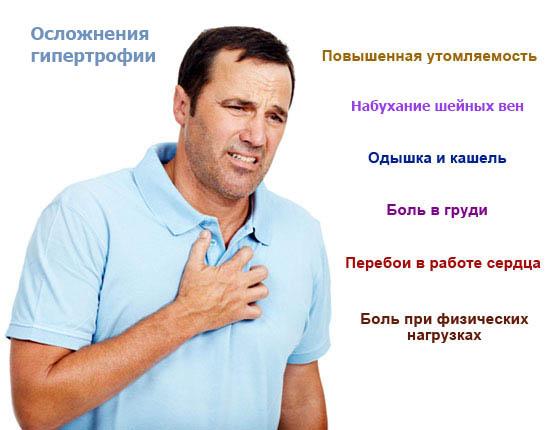 Осложнения гипертрофии