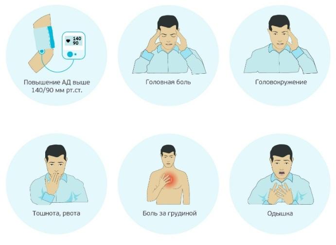 Какие симптомы повышения давления