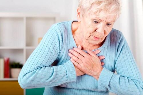 Симптоматика поражения левого желудочка