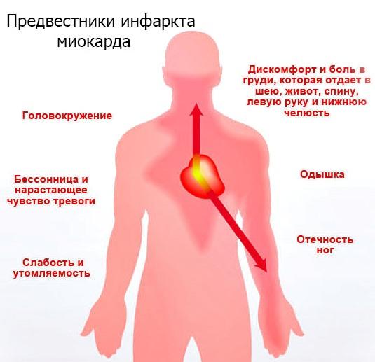 Симптоматика1