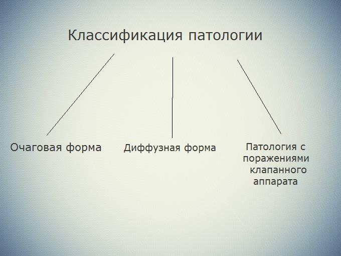 Классификация патологии