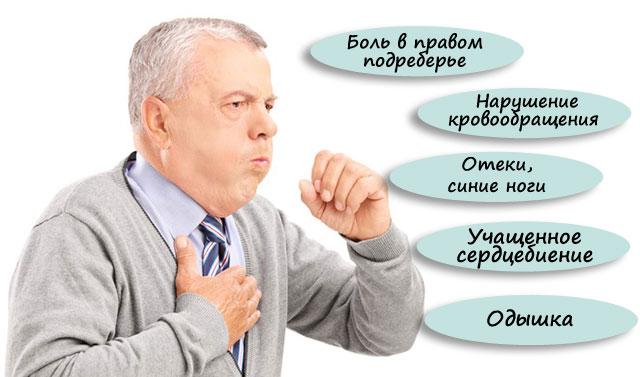 Признаки кашля при сердечной недостаточности